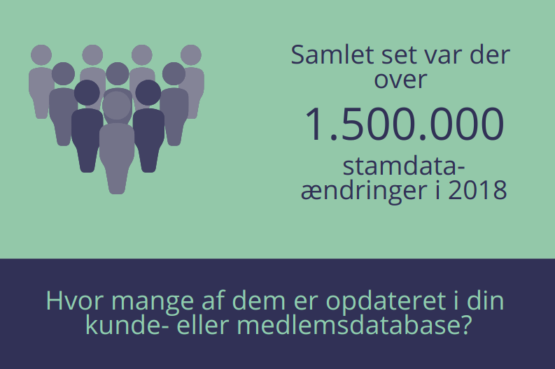 Stamdata-ændringer i 2018